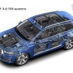 El nuevo Audi Q7 adelgaza 325 kg.005