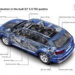 El nuevo Audi Q7 adelgaza 325 kg
